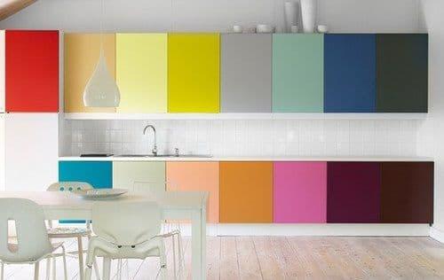 Колористика в дизайне интерьера кухни в вашем доме